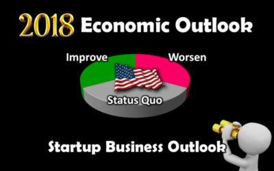 U.S. Startup Business Outlook