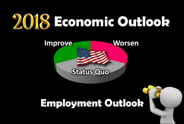 U.S. Employment Outlook