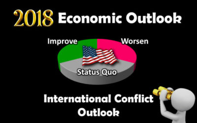 International Conflict Outlook