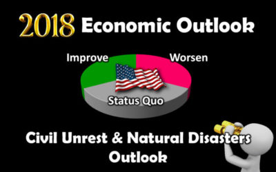 Civil Unrest & Natural Disaster Outlook