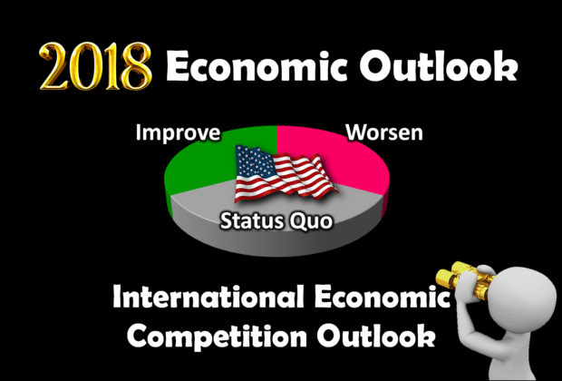 International Economic Competition Outlook