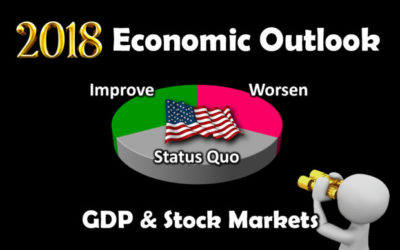 Economy: GDP Growth and Stock Markets