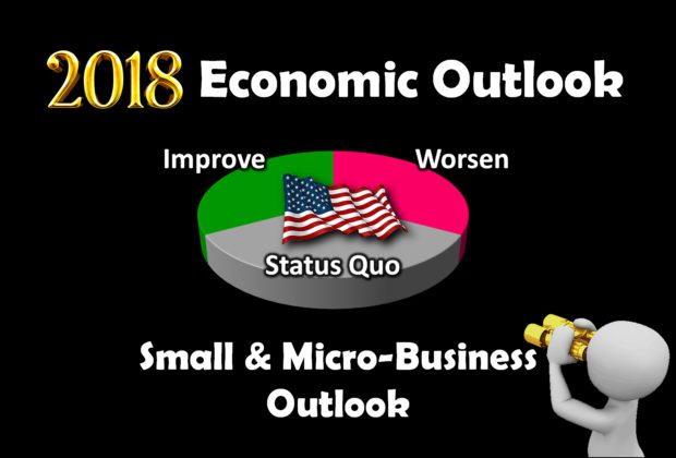 U.S. Small & Micro-Business Outlook