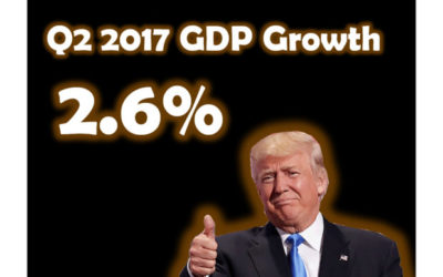 Q2 2017 GDP Growth 2.6%