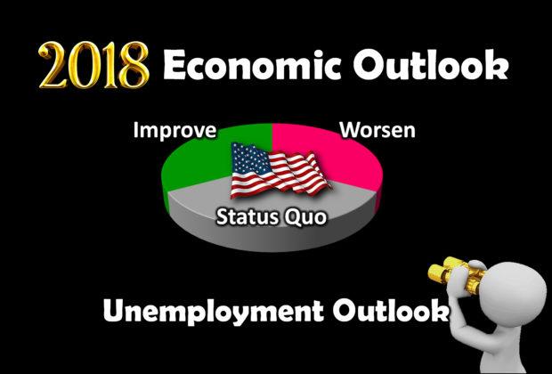U.S. Unemployment Outlook