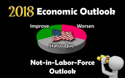 U.S. Not-in-Labor-Force Outlook