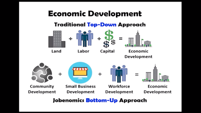 02 Jobenomics Economic Development Approach